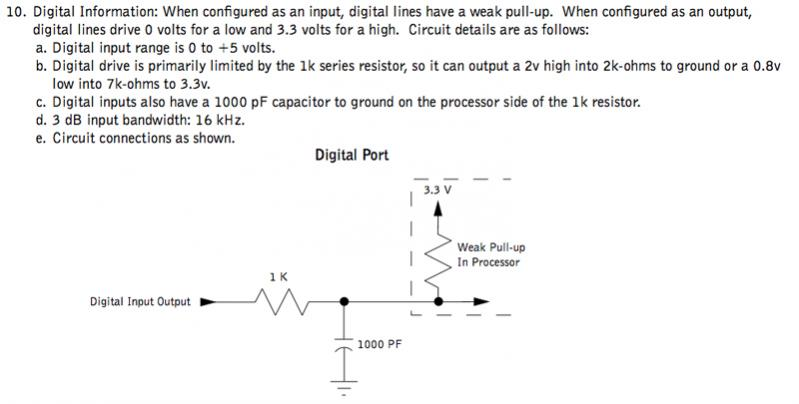 cortex_digital_port.jpg