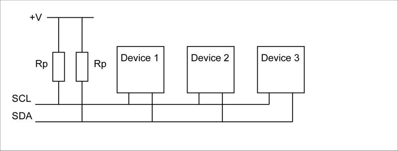 I2C_figure1.jpg