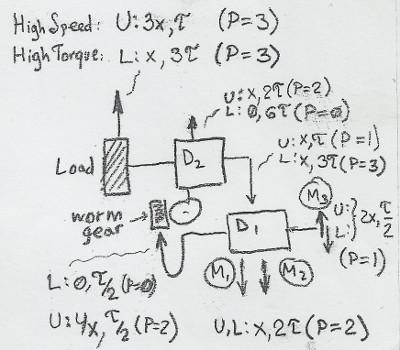 differentials6.jpg