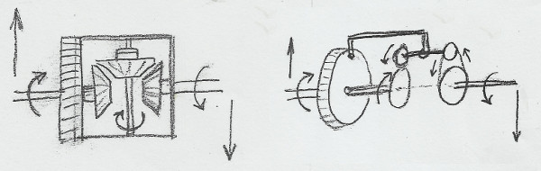 differentials1.jpg