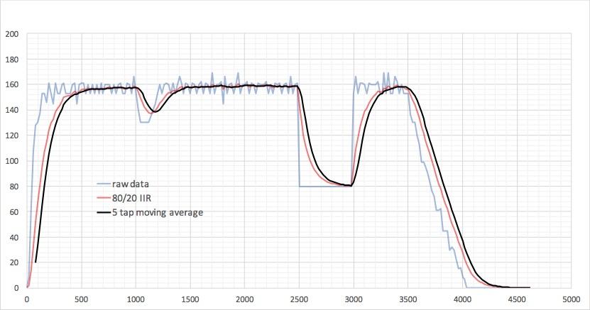 rpm_filter_example.jpg