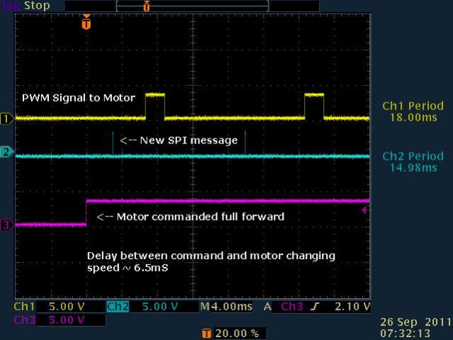 motor_ctl_short_delay.jpg