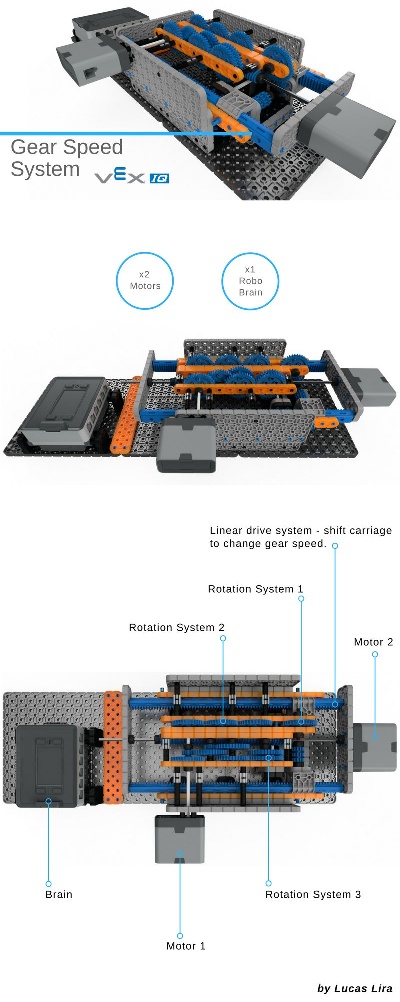 vex-iq-robotics-gear-lcs2018-3500-3500
