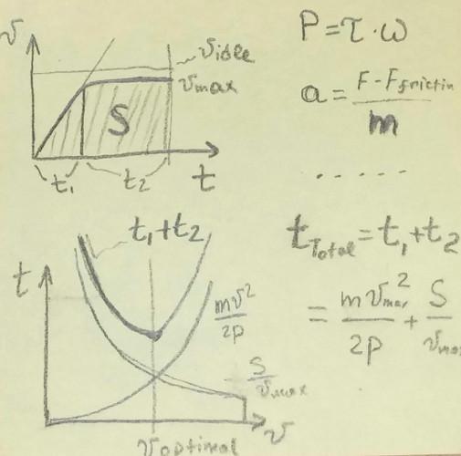 vex_car_optimal_acceleration.jpg