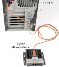 Cortex Wired Programming.jpg