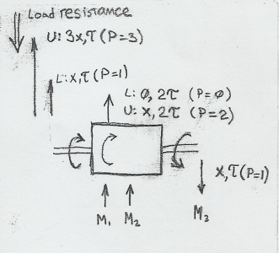 differentials5.jpg