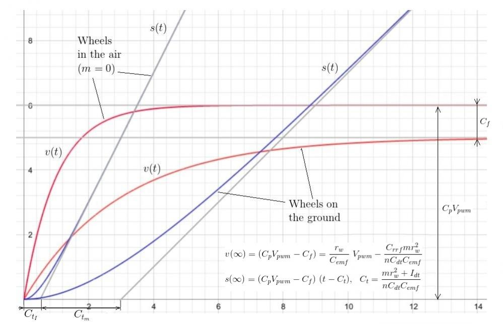 filter_predict_forward_graph.jpg