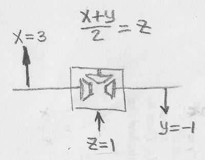 differentials2.jpg