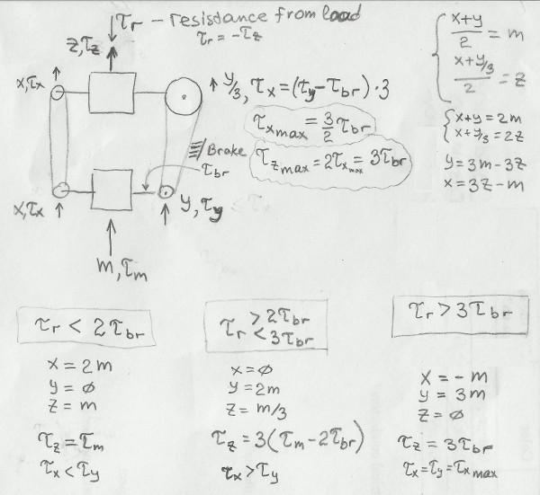 differentials4.jpg