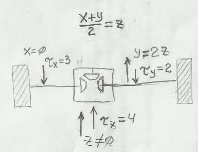 differentials3.jpg