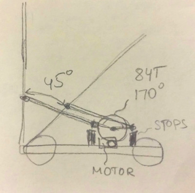 tilter_physics_angles