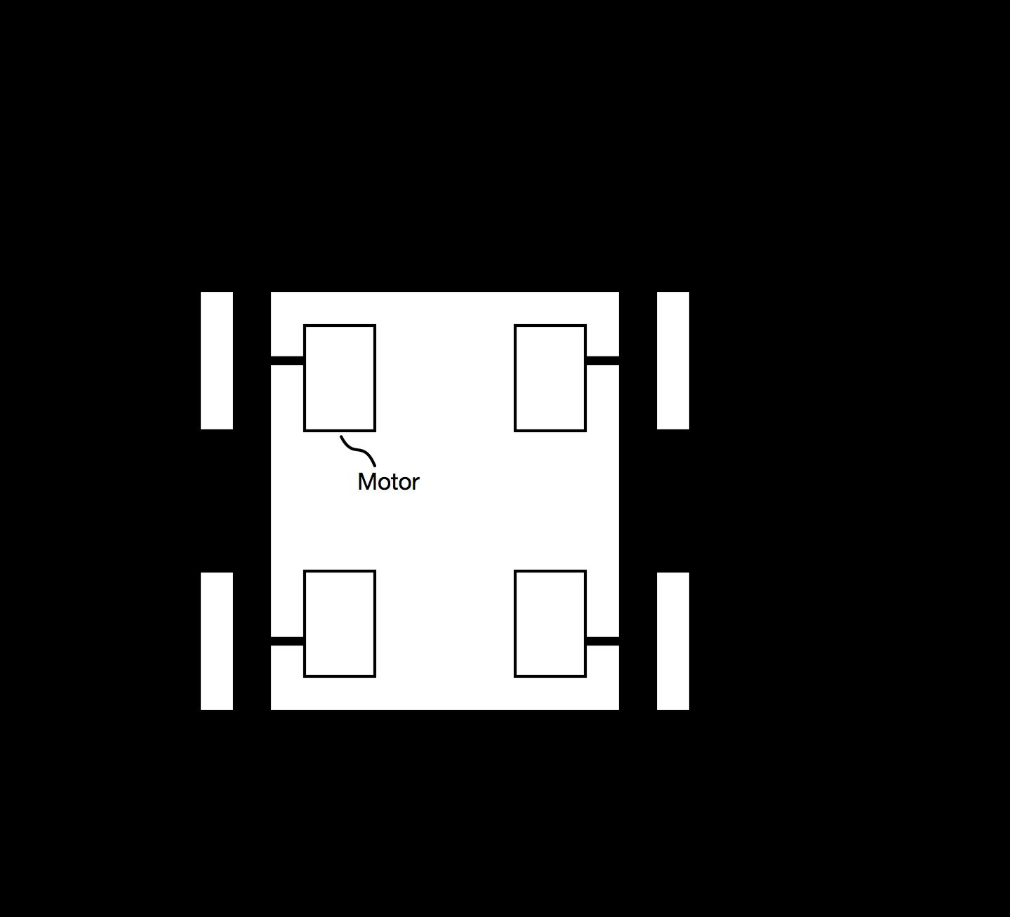 robot_diagram