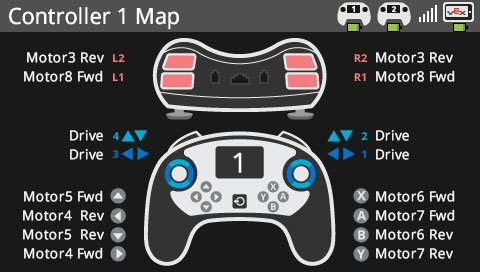 Image result for vex v5 controller r1 and r2