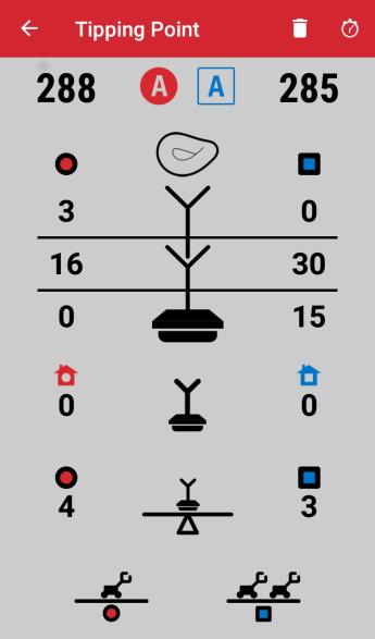 TiP-4-mogo-park-288-vs-285