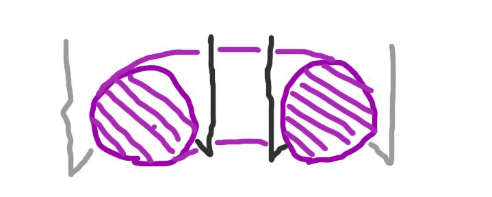 Plunger diagram