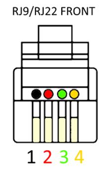 NECNitsukoPanasonic - 4P4C